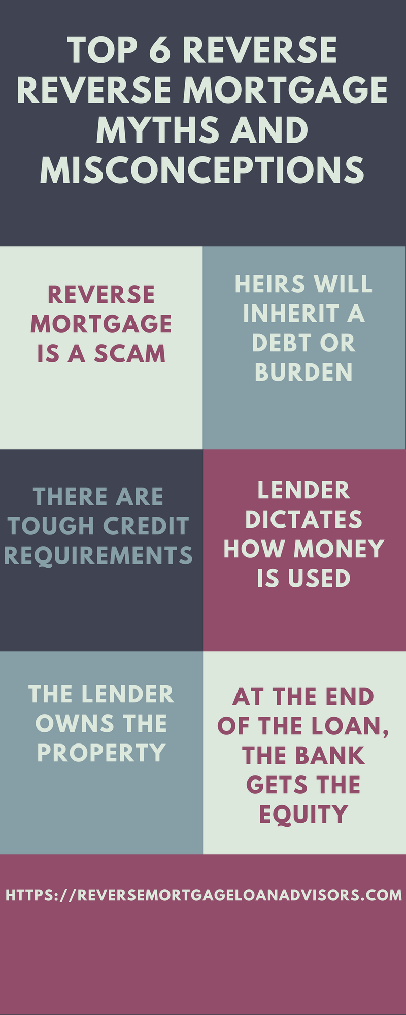 Top 6 Reverse Mortgage Myths and Misconceptions