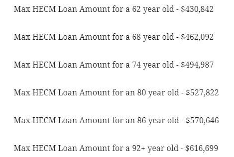 the hecm loan limits changed again in 2021.  Here is all you need to know about the reverse mortgage limits for 2021
